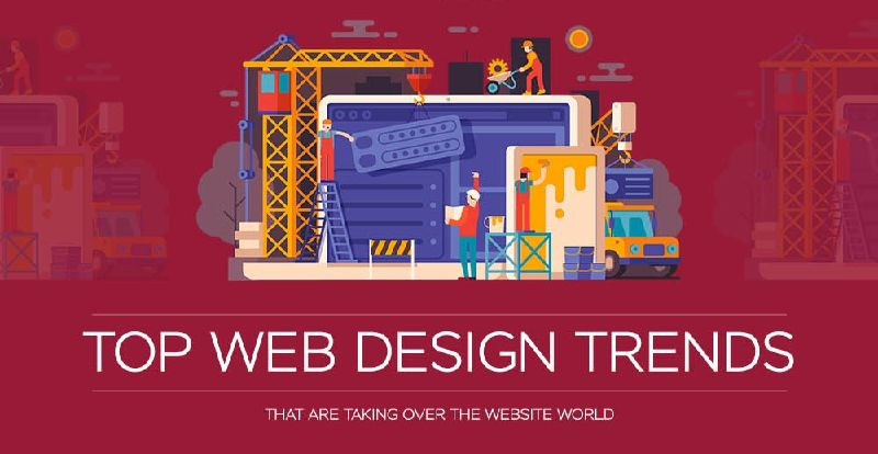 best platform to build a website - 3
